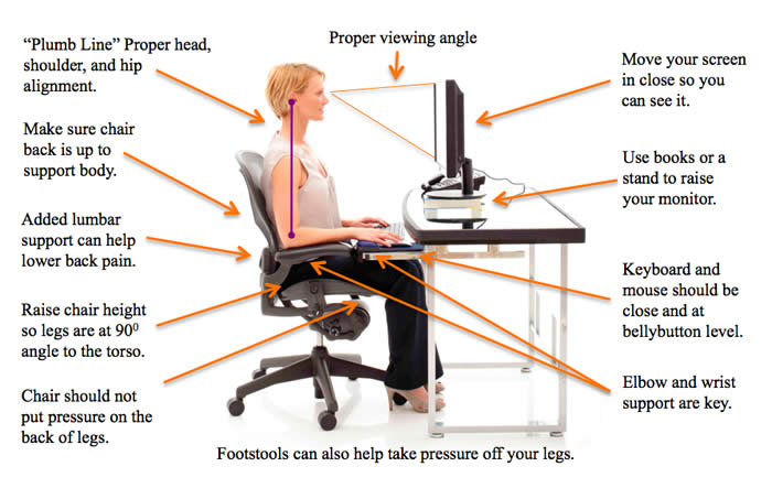 office-ergonomics-1