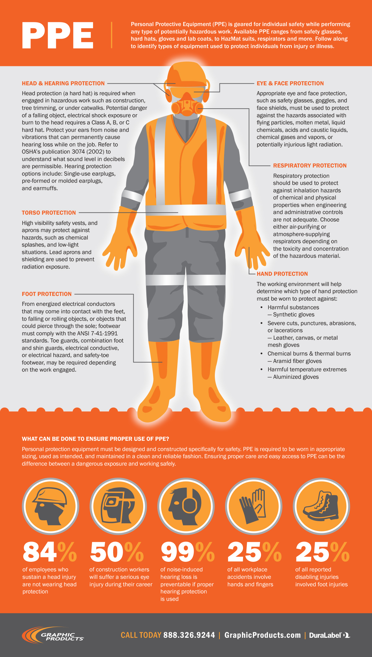 ppe-graphic