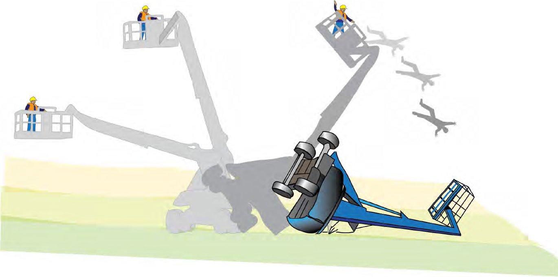 Aerial Lift:Training Materials