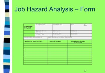 JobHazardAnalysis–Form-360x250.jpg