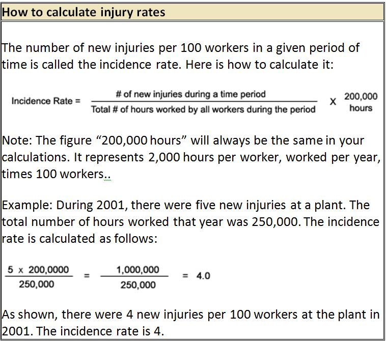 calculate-injury-rates