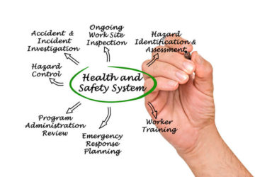 safety-managment-360x250.jpg