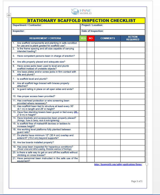 Scaffold Register and Inspection Checklist