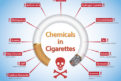 chemicals-cigarettes-121x81.jpg