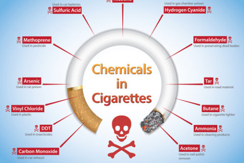 chemicals-cigarettes