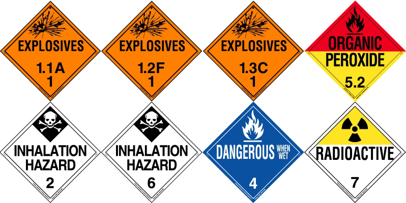 dot-hazmat-placards-table-1