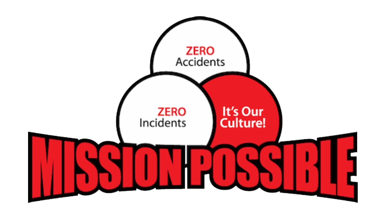 How Can Businesses  Reach a Goal of Zero Incidents?
