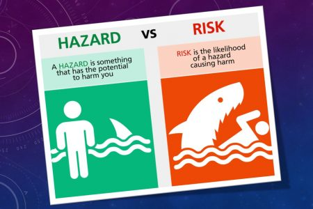 hazards-and-risk