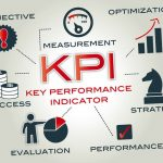 HSE Key Performance Indicators need to be Tracked