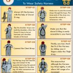 Photo of the day: 8 Basic steps to wear a safety harness