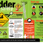 Photo of the day: Ladder Safety Tips