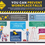 Photo of the day: You can prevent workplace Falls