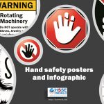 Hand safety free Posters