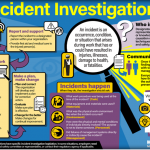 Photo of the day: Incident Investigations