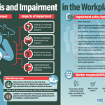 Photo of the day: Cannabis and Impairment in the Workplace