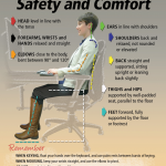Photo of the day: Position for safety and comfort-Safety Tips