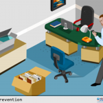 Prevent Office Injuries